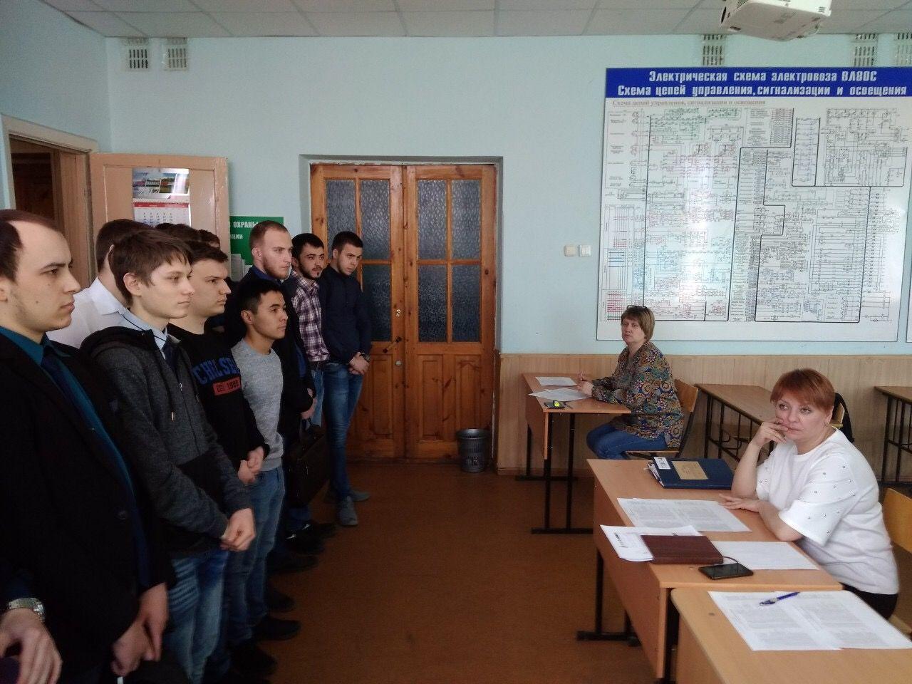 Распределение молодых специалистов по специальностям