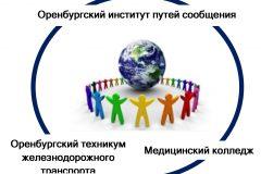II Международная научно-исследовательская конференция