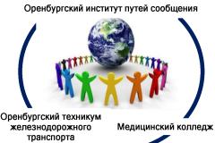IV Международная научно-исследовательская конференция молодых ученых, аспирантов, студентов и старшеклассников