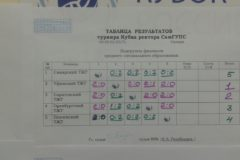 Кубок ректора по волейболу